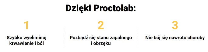 Skład kremu Proctolab