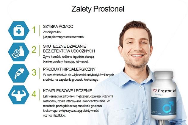 Czy występują skutki uboczne Skład Prostonel